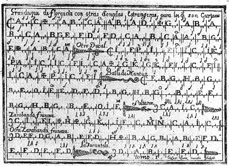 Gaspar Sanz alfabeto